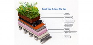 Green Roofing Sysatems from Sika Sarnafil